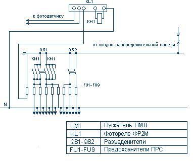 принципиальная схема блока управления освещением ВРУ-1.